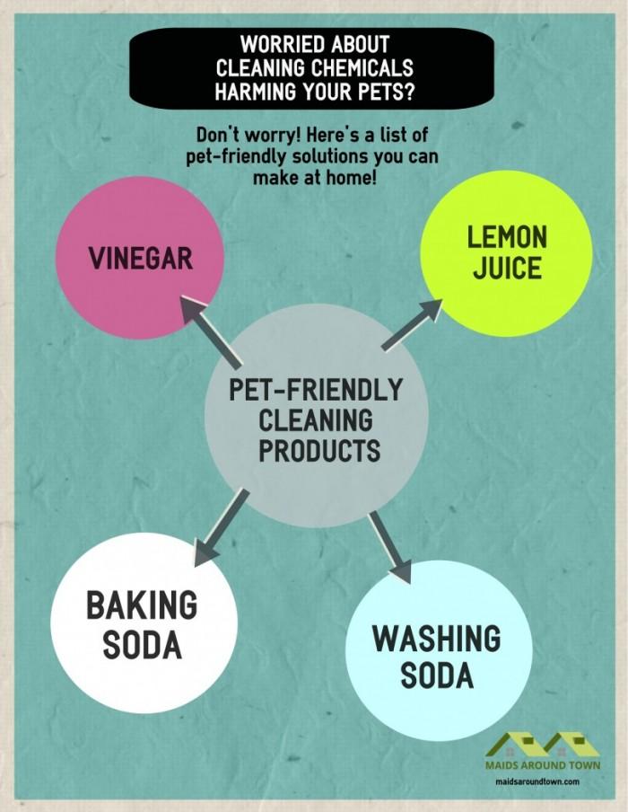 pet chemicals